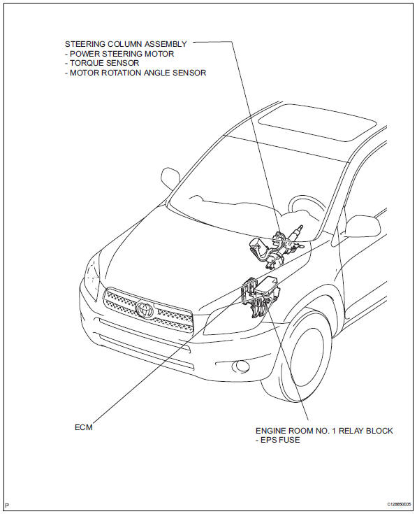 Toyota Rav Fuse Box Schematic Auto Wiring Diagram. Toyota