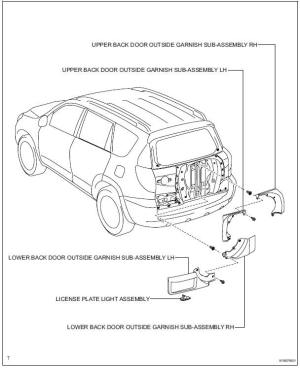 Door Assembly Components & COMPONENTS Sc 1 St Toyota