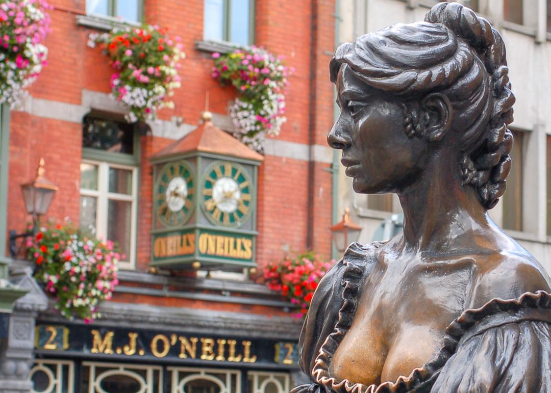 Molly Malone @ Temple Bar, Dublin, Ireland
