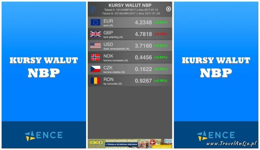 Aplikacje dla podróżników - Kursy Walut