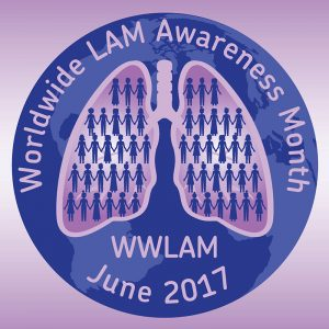 Worldwide LAM Awareness Month (WWLAM)