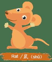 China Zodiac Animal - Rat