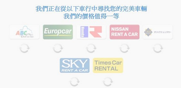 RentalCars租車與購買RentalCover第三方租車保險教學 | 旅遊教室