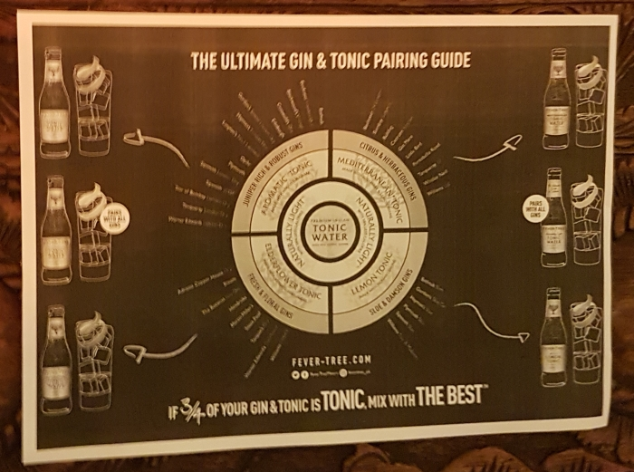 Gin and tonic pairing guide at the London gin masterclass at The Trading House