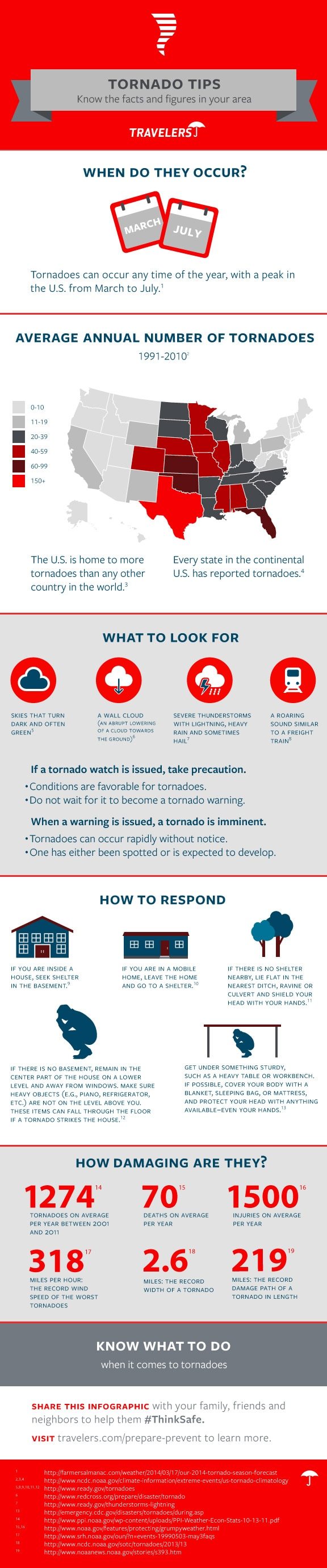Tornado safety infographic