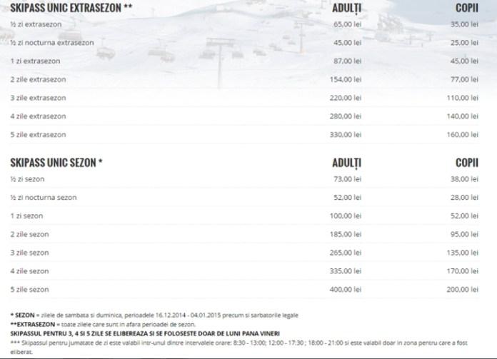 Ski pass Domeniul schiabil Sinaia