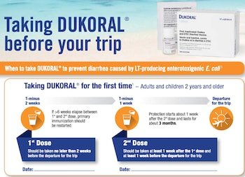 Should You Take the Dukoral Vaccine to Prevent Traveler's Diarrhea?