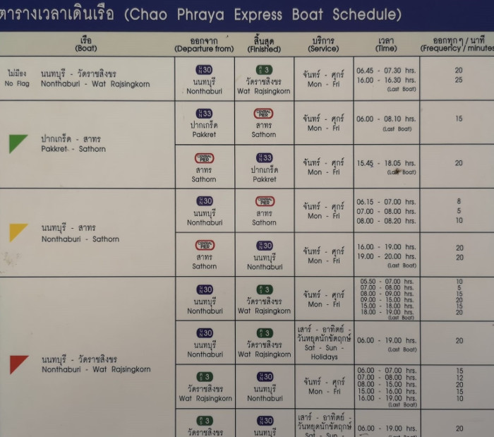 Chao Phraya river express boats - routes, service time and frequency