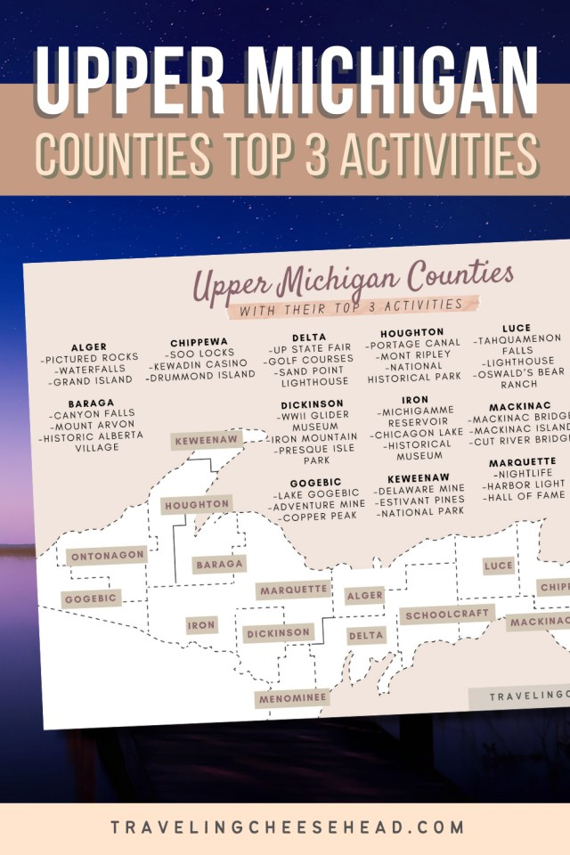 Top Activities of the UP