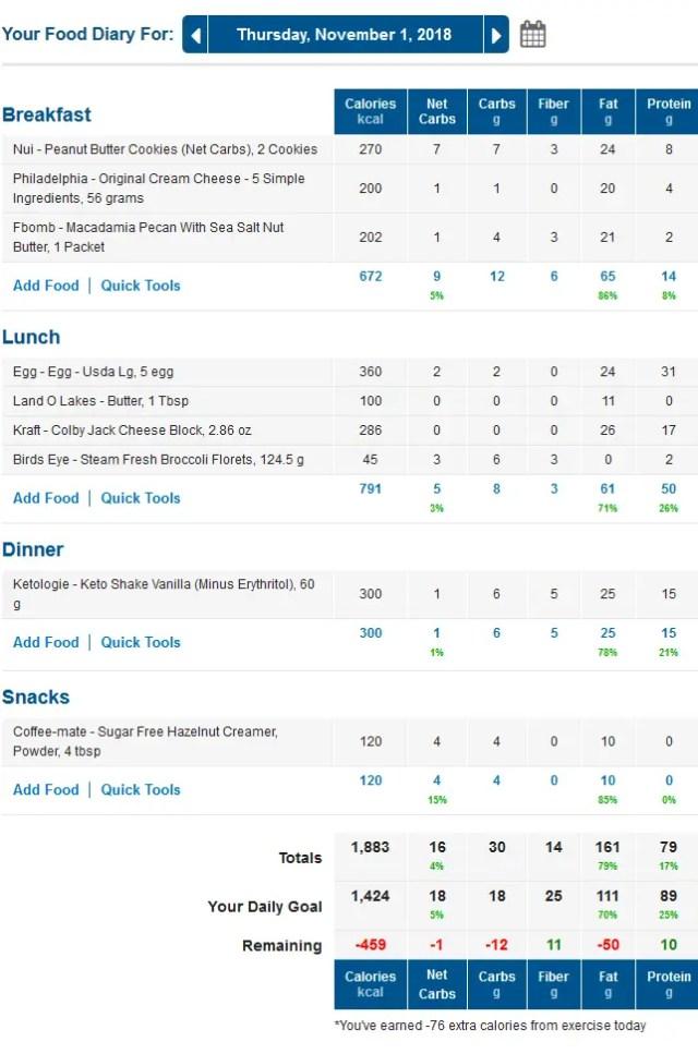 MyFitnessPal LCHF Food Diary with Keto Macros and Net Carbs
