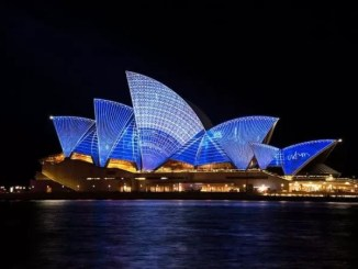 Things To Do In New South Wales, Australia