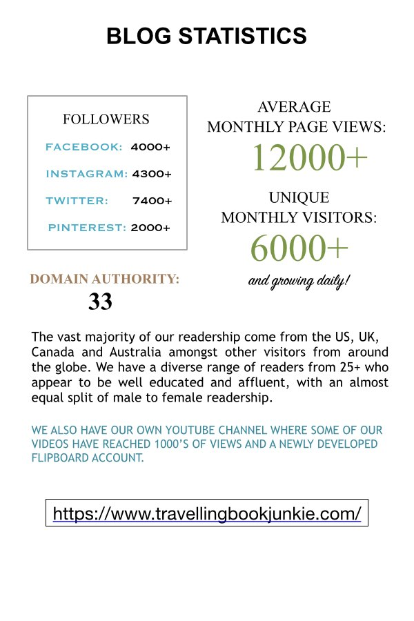 media kit, travellingbookjunkie, contact us, blog statistics, alexa rating, partners, social media outlets, brand testimonial, about us,