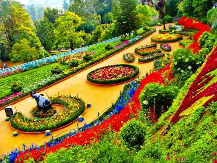 Mysore-Coorg-Ooty-Kodaikanal Tour Package 7 Nights 8 Days 2