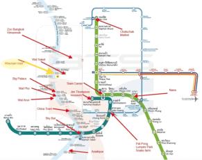 Transports et sites touristiques à Bangkok