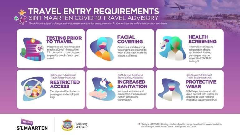 st maarten entry requirements