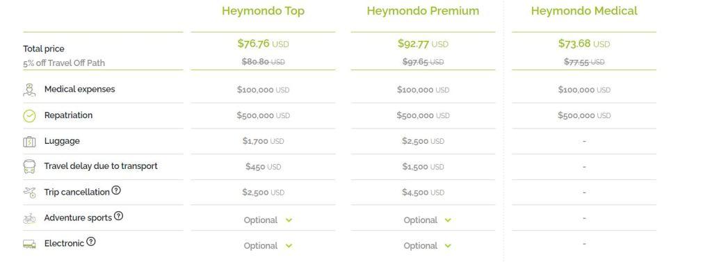 HeyMondo Example options