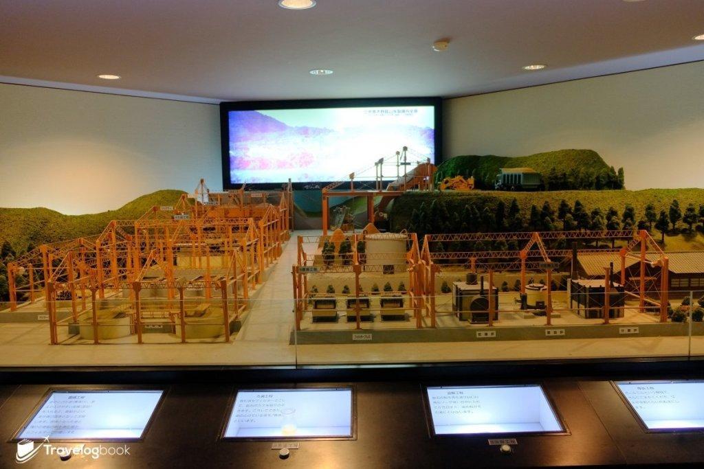 串木野金山的局部模型,讓旅人了解開採及提煉黃金的過程。