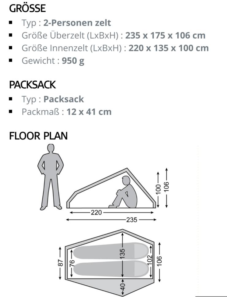 Maße Nordisk Telemark 2 LW