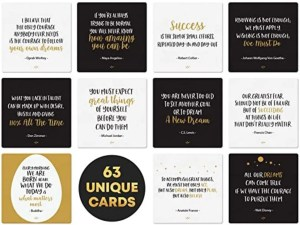 Motivational Cards | Travel The Food For The Soul | Ultimate Quotes & Sayings