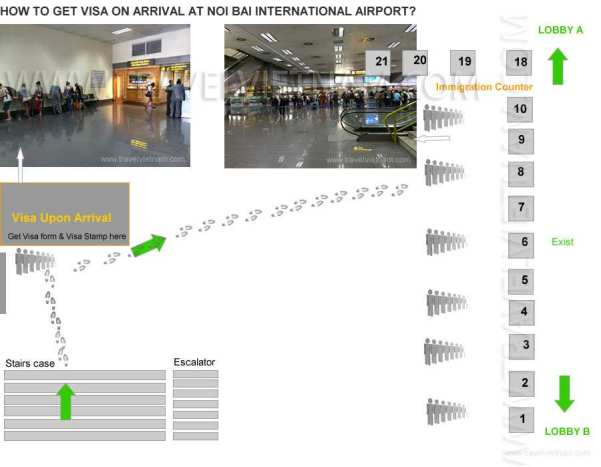 How-to-get-visa-on-arrival-in-hanoi