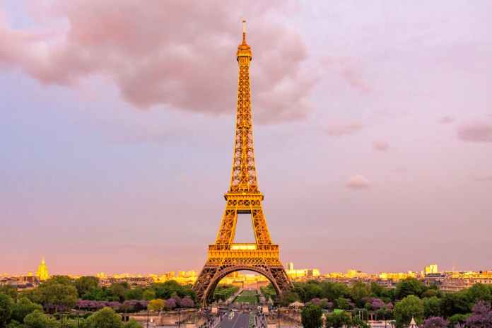 Top Tourist Destination Countries