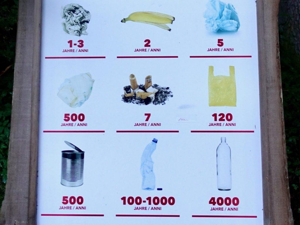 Informationstafel am Pragser Wildsee in Südtirol zu den Verrottungszeiten von Papier, Taschentücher, Bananenschalen, Zigaretten, Plastiksackerl, Dosen etc.