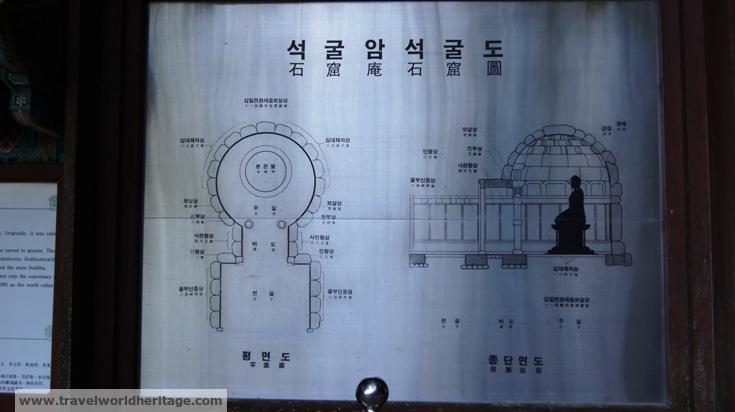 Cave layout, Seokguram