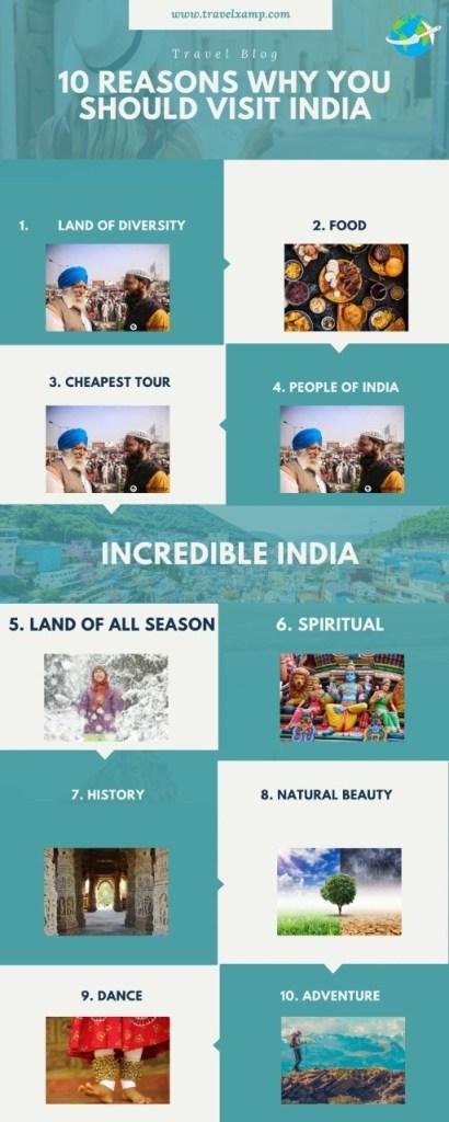 10 Reason to visit India