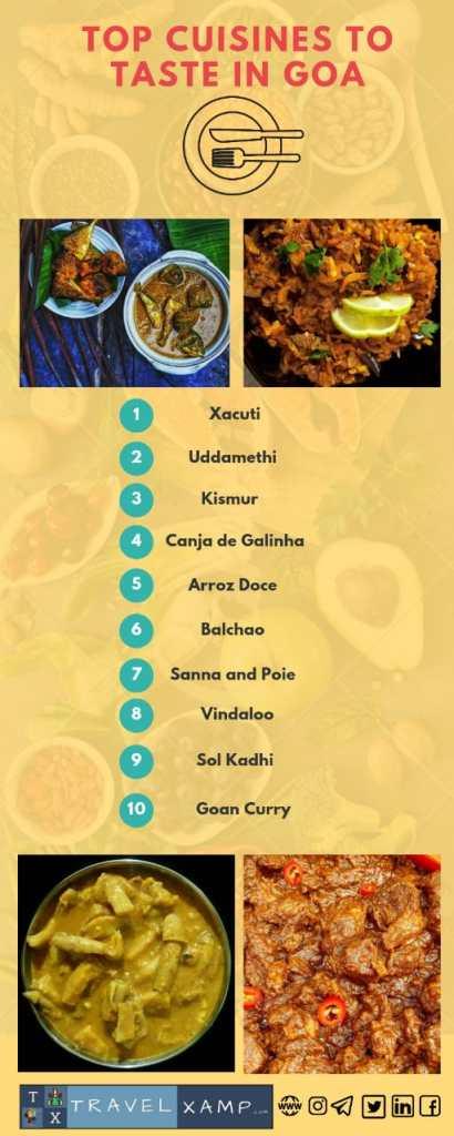 Cuisines to taste in Goa