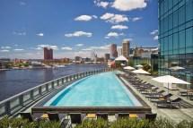 Ocean City Alternatives In Baltimore Area