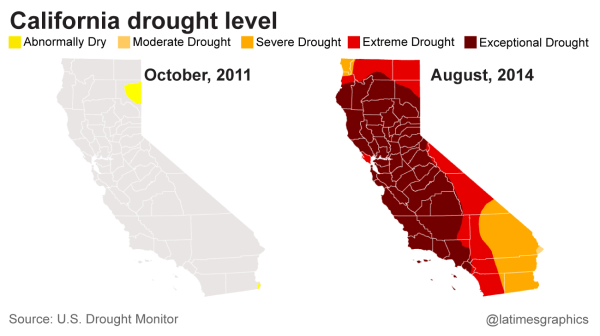 These 6 seconds show just how big of a problem drought has