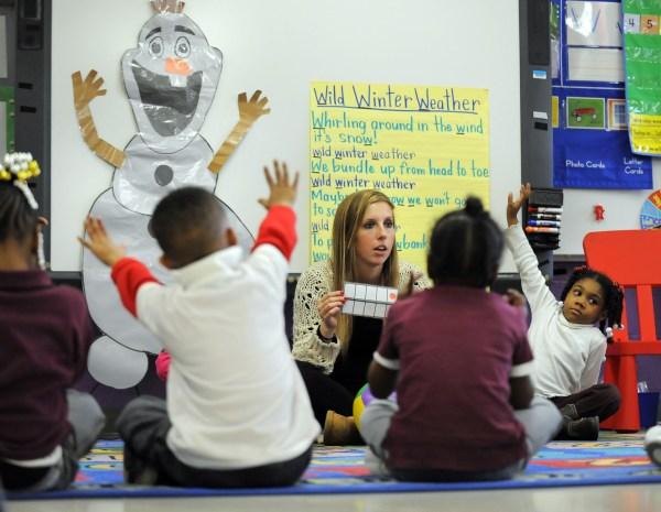 Common Core Kindergarten Standards - Baltimore Sun