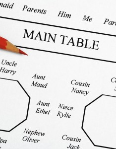 also how to manage your wedding seating chart chicago tribune rh chicagotribune