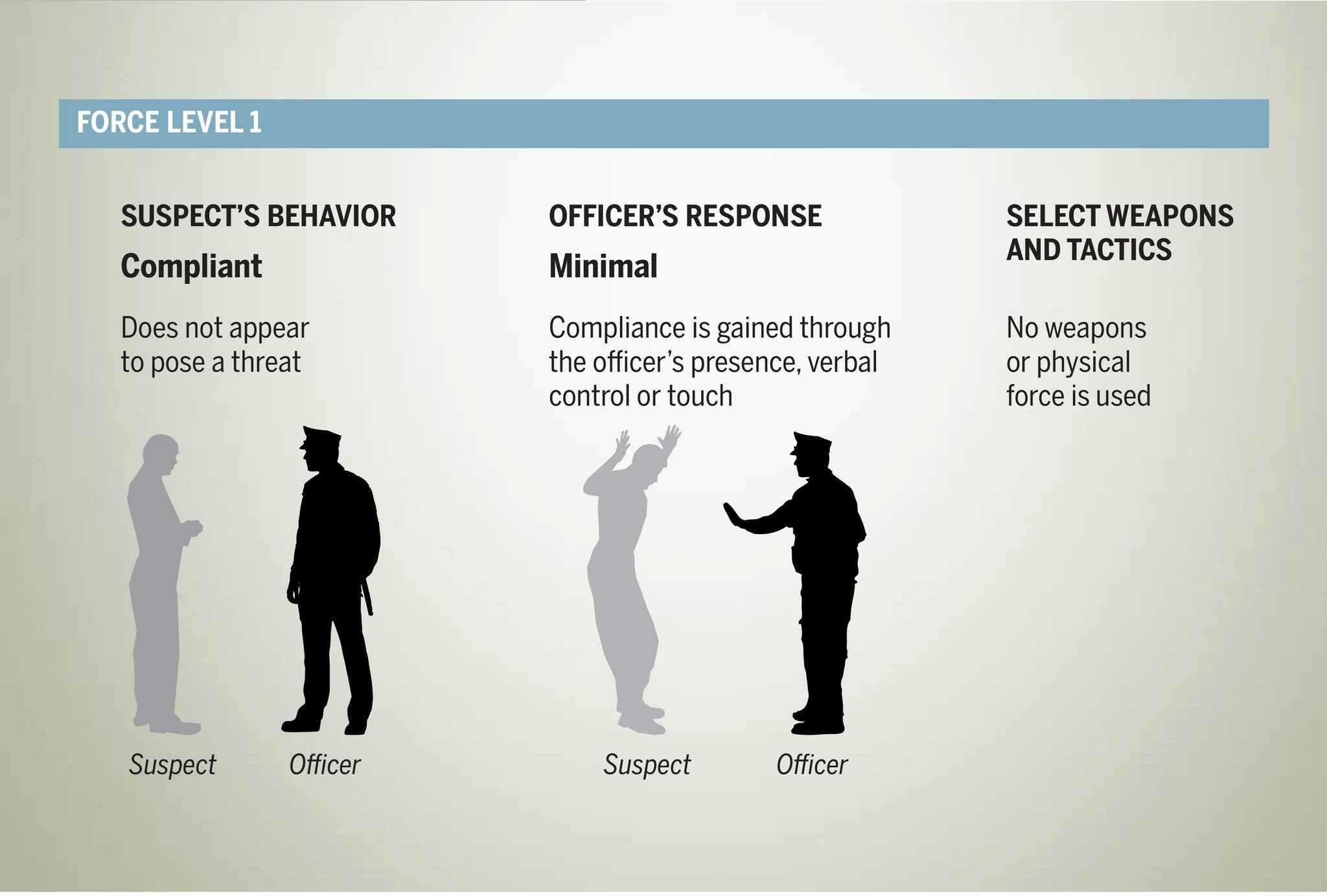How Police Are Trained In The Use Of Deadly Force - The San Diego  Union-Tribune