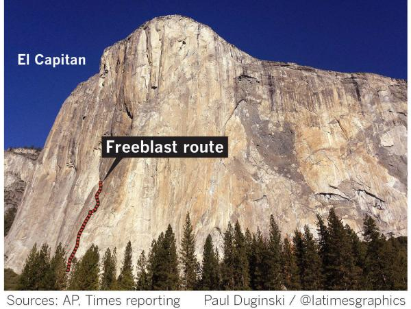 Two Climbers Killed In Fall El Capitan Yosemite National Park Identified - Los