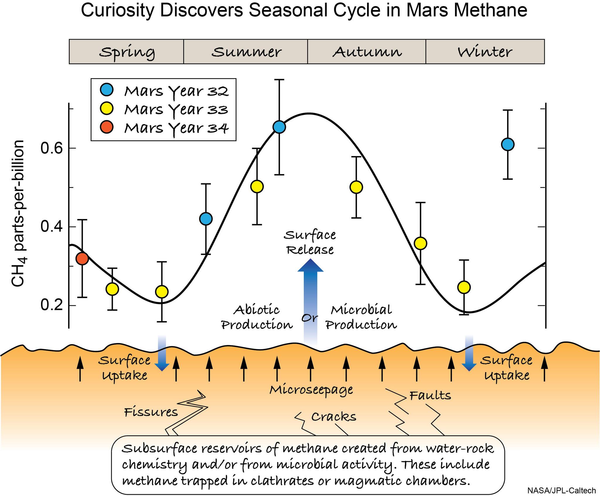 curiosity rover diagram smart car 451 wiring 39s findings on mars 39 organic molecules
