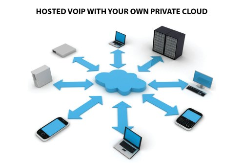 small resolution of private cloud hosted voip
