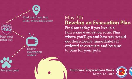 Hurricane Preparedness: Day 2 Develop an Evacuation Plan