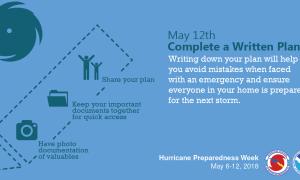 written hurricane plan