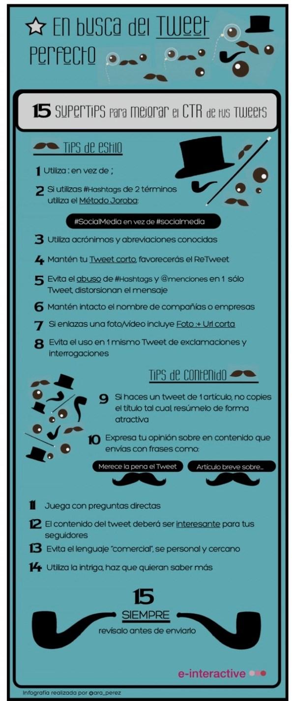 15 consejos para enviar el tweet perfecto