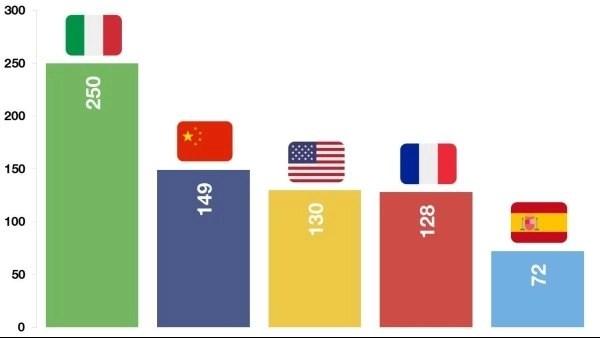 emoji banderas