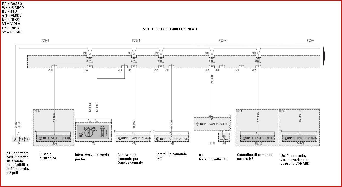 citroen c8 airbag wiring diagram