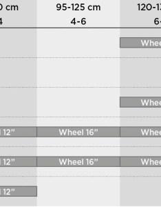 And walker bike sizing table scott comparison guide also size tredz bikes rh