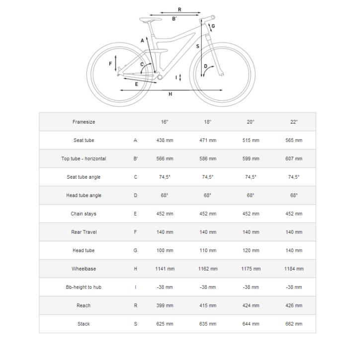 Cube Road Bikes Frame Size Guide   Framesite.blog