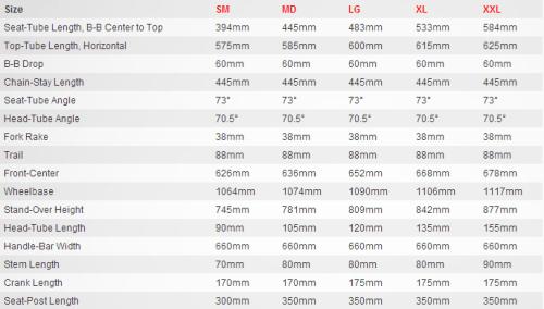 Specialized Frame Size Chart Venge | Framesite.blog