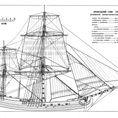 Uss Constitution Diagram 2002 Toyota Corolla Audio Wiring Free Model Ship Building Plans Rigging