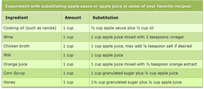 Substituting with Apple Juice  Apple Sauce  Tree Top