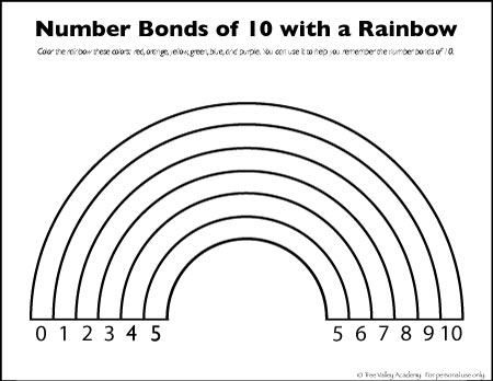 Number Bonds to 10 Free Math Worksheets