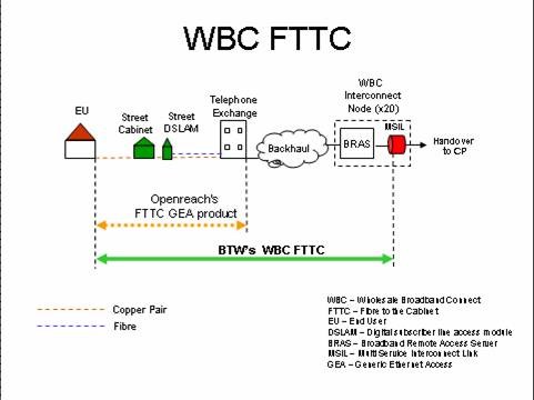 bt nte5 master socket wiring diagram vip722 dvr fttc broadband what exactly is it diag1