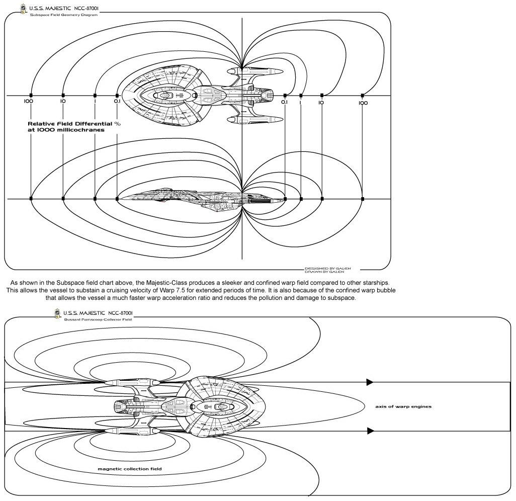 Journal Of Applied Treknology